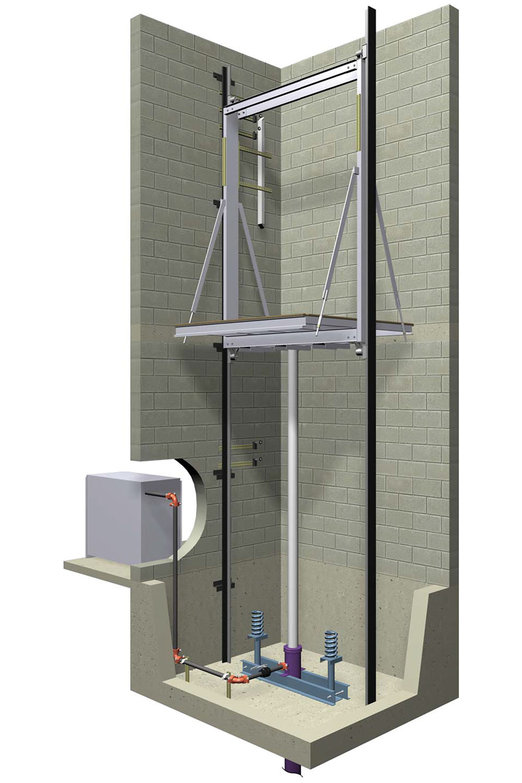 Passenger In Ground Hydraulic Elevators Nationwide Lifts