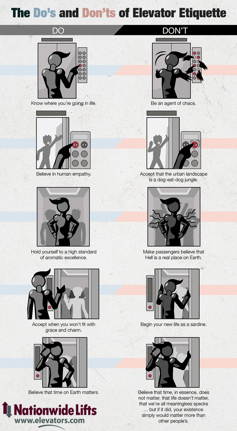 The Dos and Don'ts of Elevator Etiquette