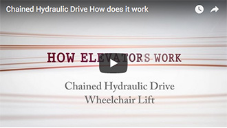 Chained Hydraulic Drive How Does It Work