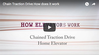 Chain Traction Drive How Does It Work